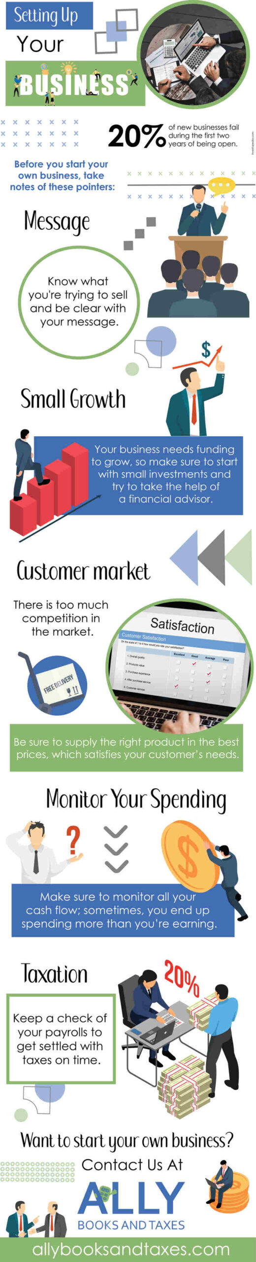 Setting up your business - Infograph
